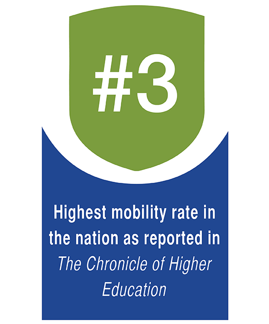 Photo Graphic 3 Lehman's ranking for social mobility among 4-yr public colleges by Chronicle of Higher Ed