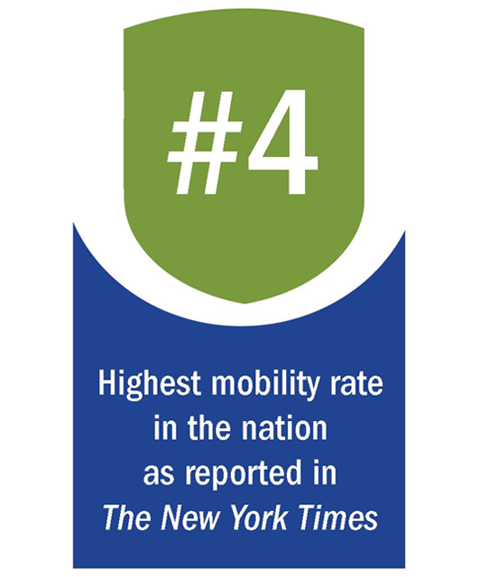 Lehman College Ranked No.4 in Mobility Rate for Students in the U.S.